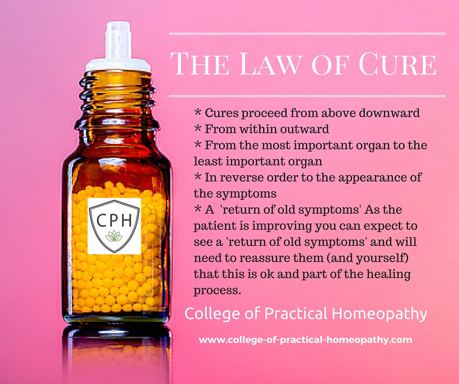 Law of cure - Homeopathy online