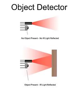 IR sensor demonstration1.png