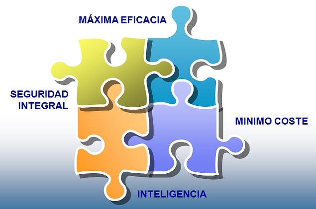 eurovegas Censic consultoría auditoría madrid formación seguridad formación Eurovegas vulnerabilidades madrid censic información inteligencia incendio espionaje patentes