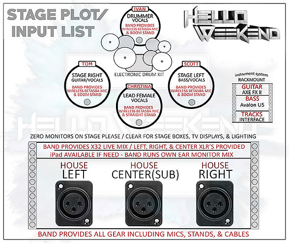 Hello Weekend Stage Plot 2020.jpg