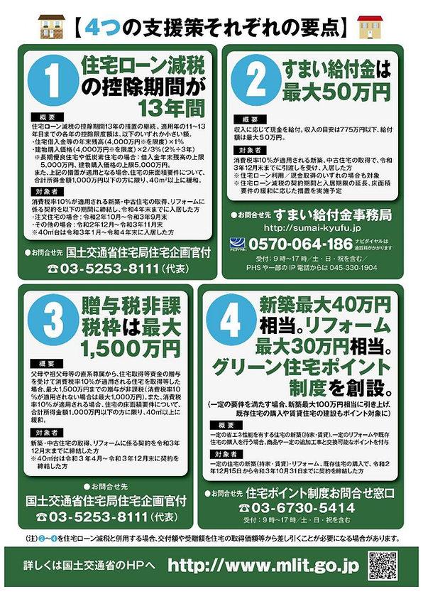 (別添3)広報用チラシ(住宅取得を応援します!メリットが出る4つの支援策!)_p