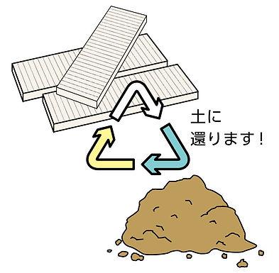 P10_自然に還るエコ素材です.jpg