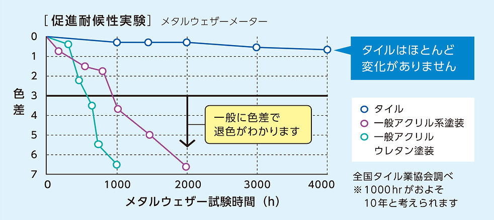P5_促進耐候性実験.jpg