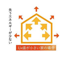 UA値が小さい家.jpg
