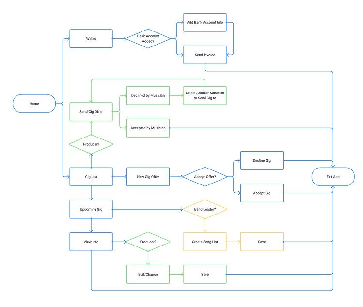 User Flow(5).png