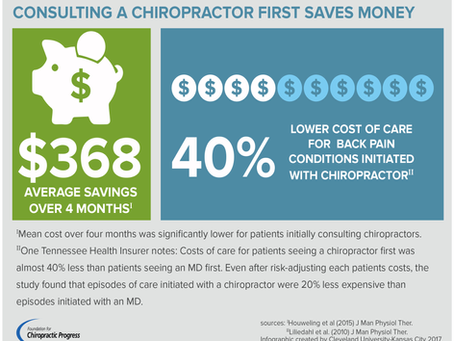 Reduce Healthcare Costs with Chiropractic