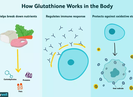 What is Glutathione? And why is it important to me?
