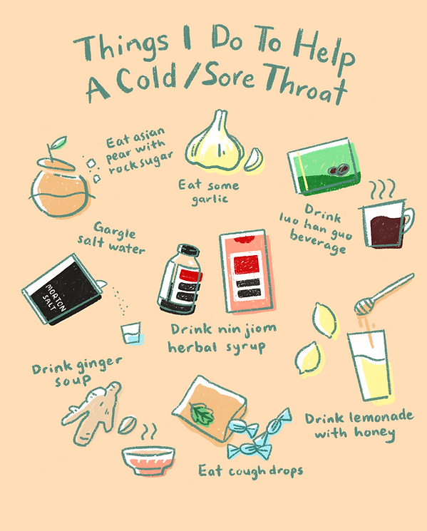 Cold Remedies.png
