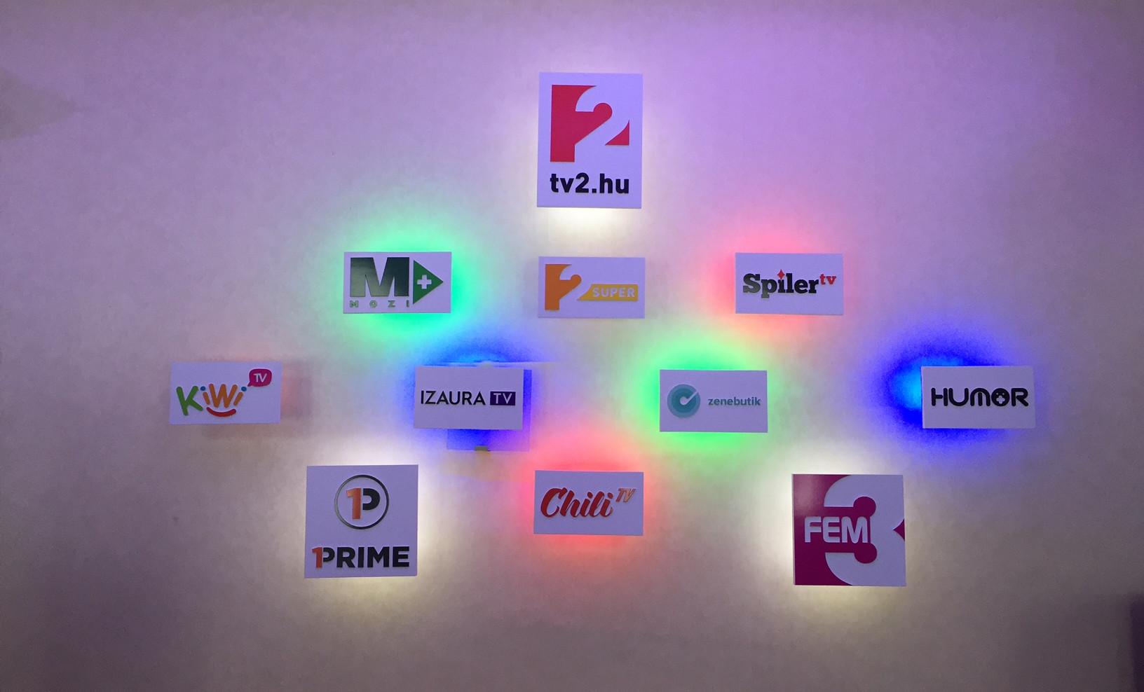 TV2 Csoport- plasztikus csatorna logok