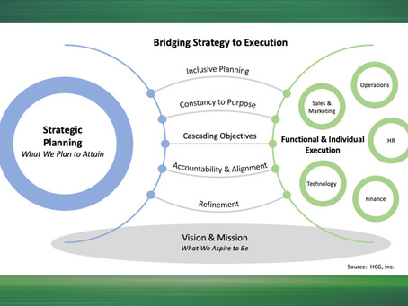 Bridging Strategy to Execution: How to Implement the Three Cs