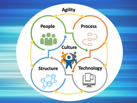 Develop New Agility Phase One: Continuous Evaluation Is the Key to Success