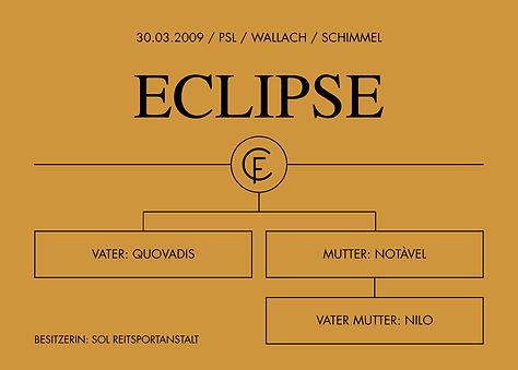 Eclipse-Stammbaum.jpg