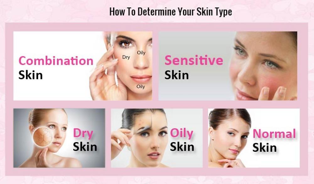 skintype oily combi dry normal skincare