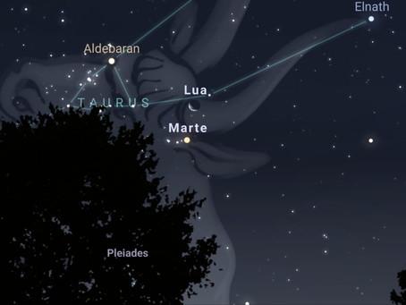 Qual a melhor época do ano para observar os planetas a olho nu?