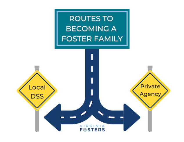 Routes to fostering.png