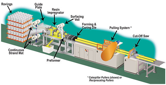 Pultrusion-Schematic copy.jpg