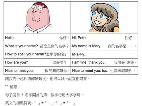 GENIUS 英語文法&閱讀課程 —網上課程(14堂/55分鐘)
