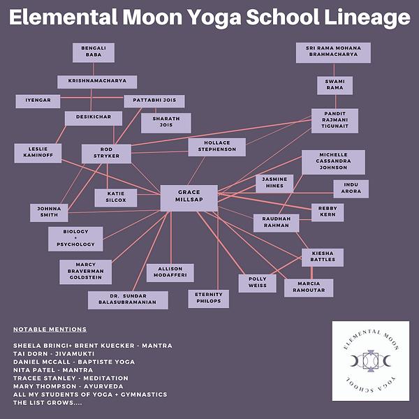 Elemental Moon Lineage (Instagram Post)-4.png