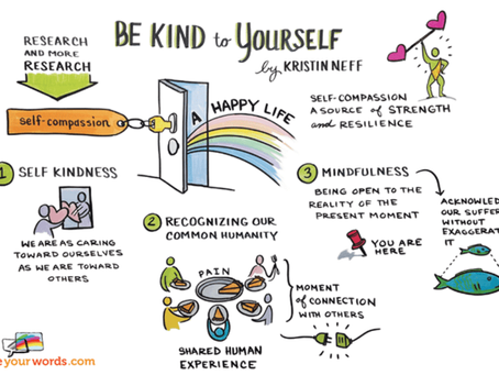 A New Year of Self-Compassion!