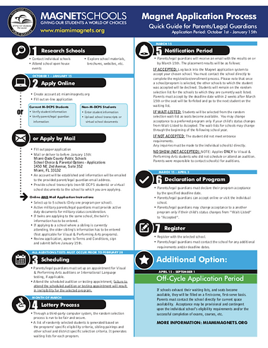 MDCPS Magnet Application Process