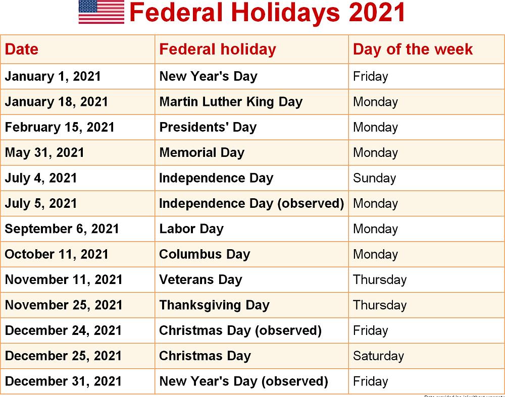 Calendar of US Public Holidays