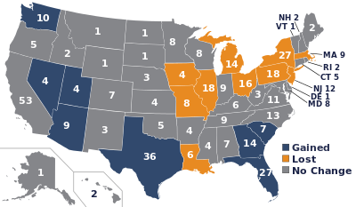 Map showing Current Allocation of Congressional House Seats