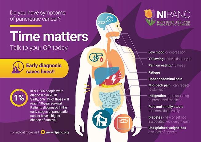 NIPANC-Symptoms-Poster.jpg