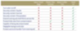 Comparison_Chart.PNG