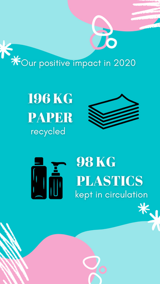 Sustainable Impact 2020 2.png