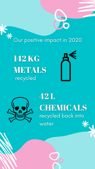Sustainable Impact 2020 3.png