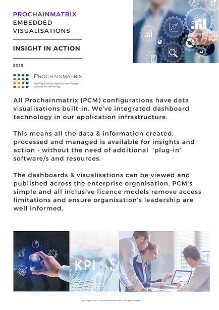 PCM-IIA-VIS• 2019_V1.0_P002.png
