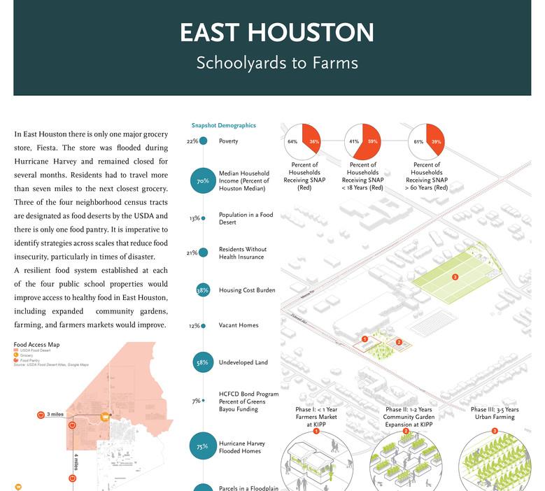 CDRC_Houston 2020 Visions_Instagram Post