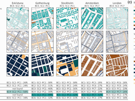 New articles published in Environment and Planning B