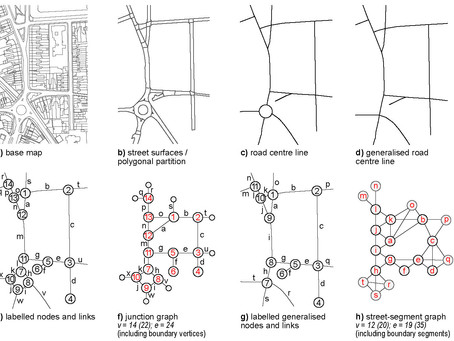 Street Network Studies: from Networks to Models and their Representations