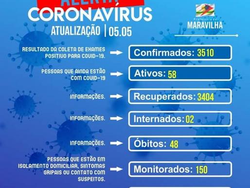 Maravilha registra novo aumento de casos de Covid-19