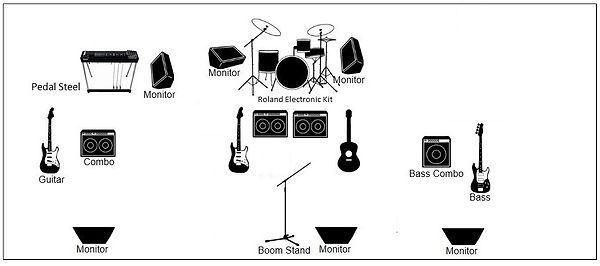 Stage Plot 1.JPG