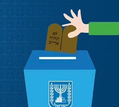 VaYikra - Weekly Torah Portion