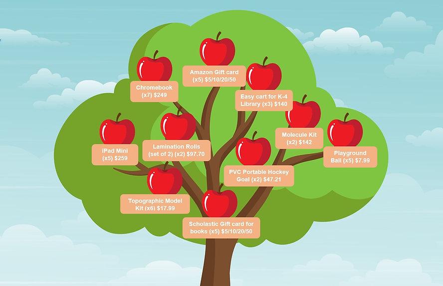 Giving Tree2.jpg
