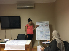 AMI Primary Diploma Course - Group Work Presentation