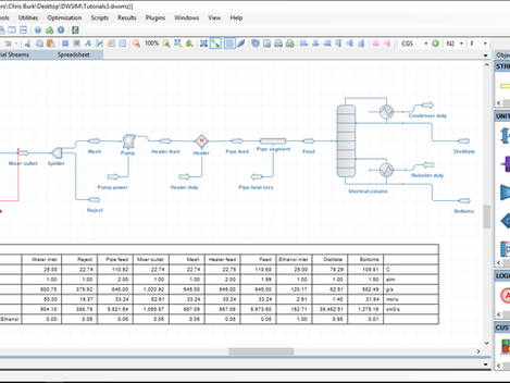 Open-source process simulation - DWSIM