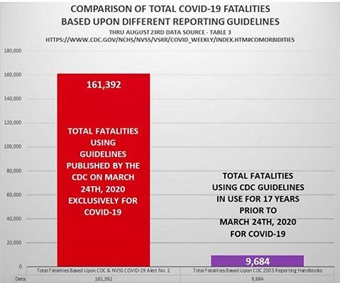 CDC comparison.jpg