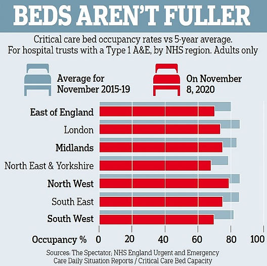 Beds not fuller.jpg