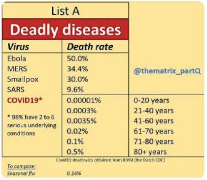 deadly diseases.jpg