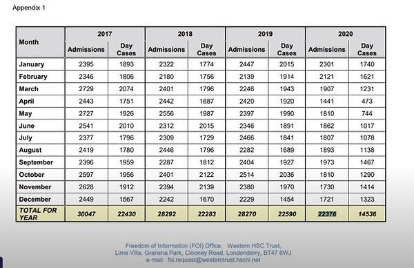 Derry stats.JPG