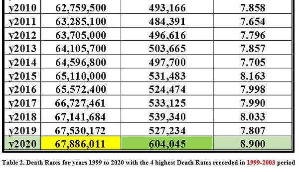 ONS deaths all years2.jpg