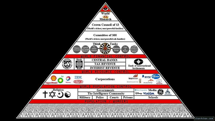 NWO Pyramid.jpg