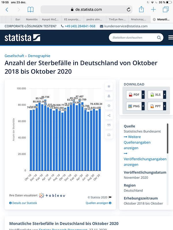 German Deaths.jpg
