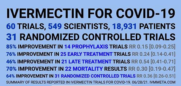 Ivermectin trials.JPG