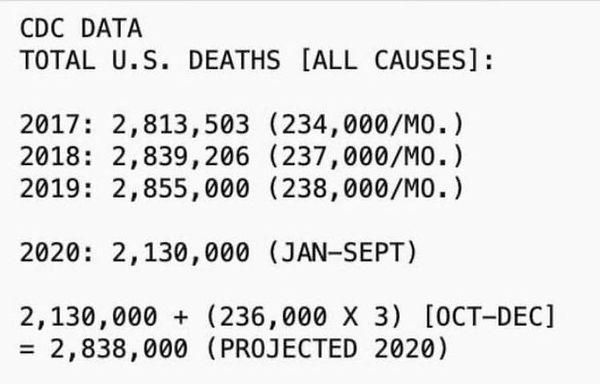 usa all cause deaths.jpg
