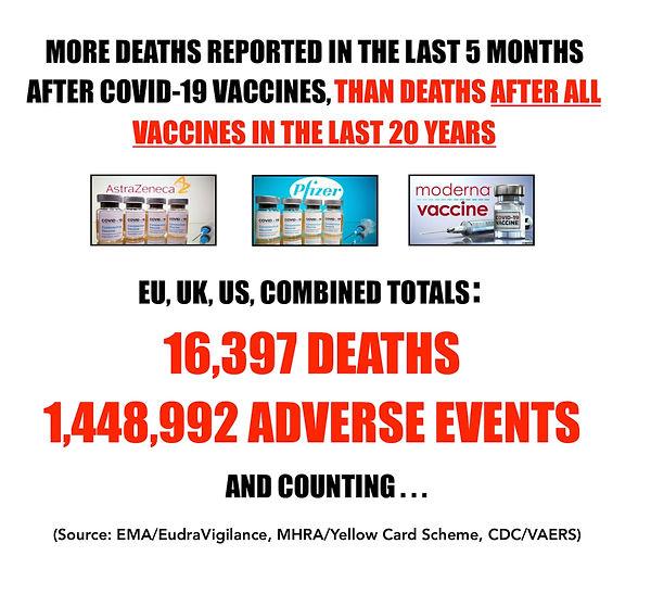 vaccine deaths.jpg